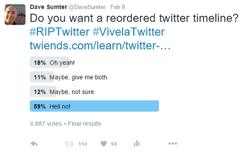 screenshot of poll tweet